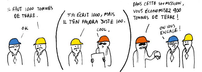 Le rapport Duchesneau pour les nuls